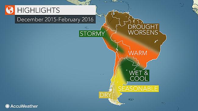Počasí v Jižní Americe